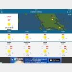 Griechisches Sommerwetter